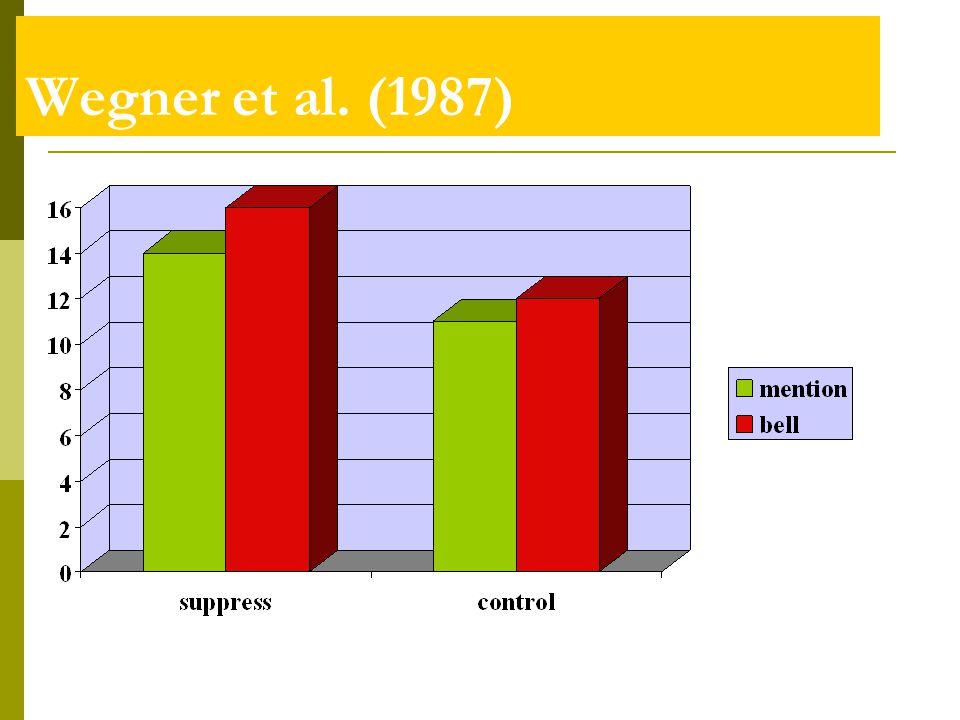Wegner et al. (1987) 59