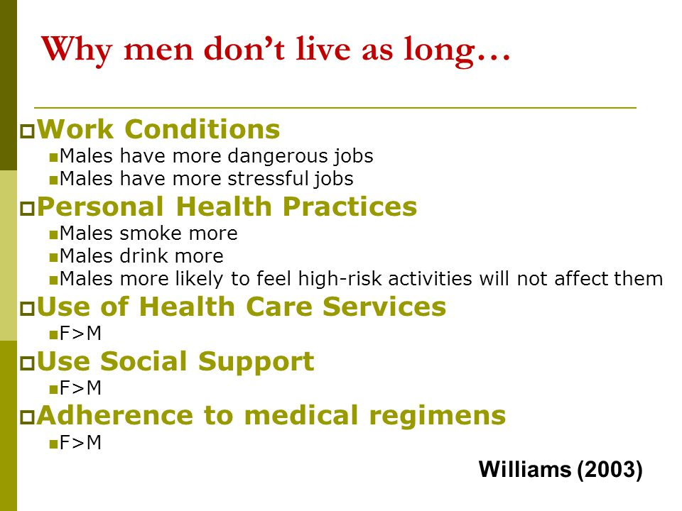 Why men don't live as long…