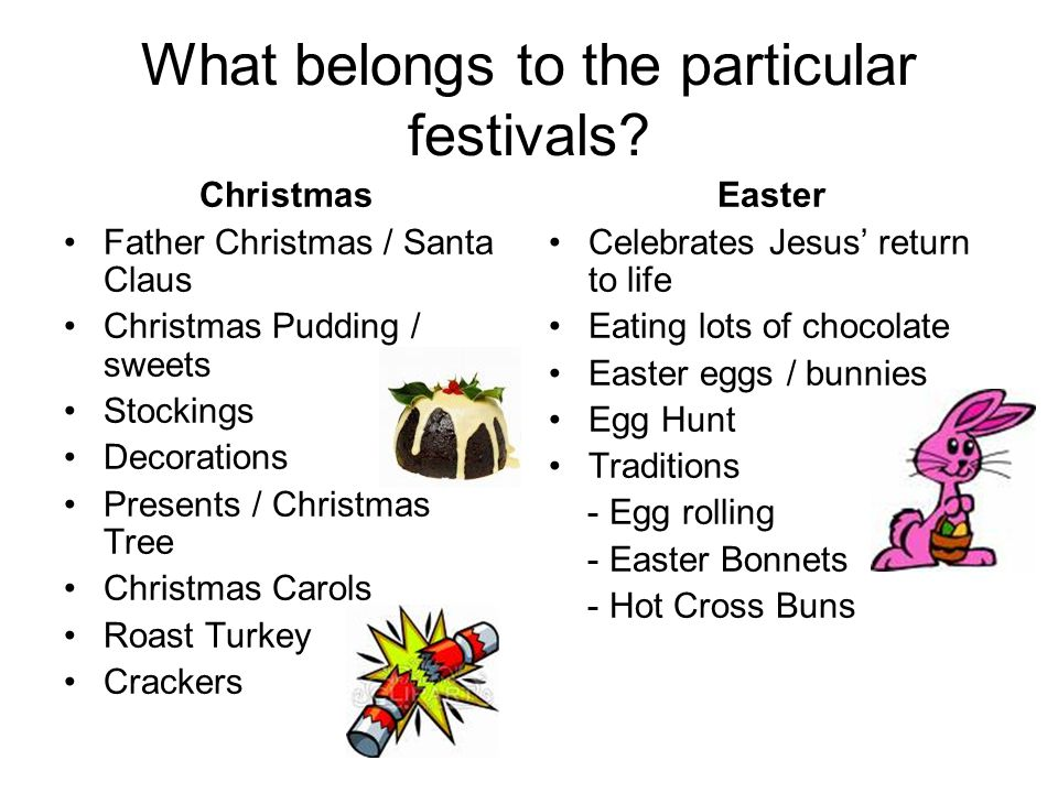 What belongs to the particular festivals