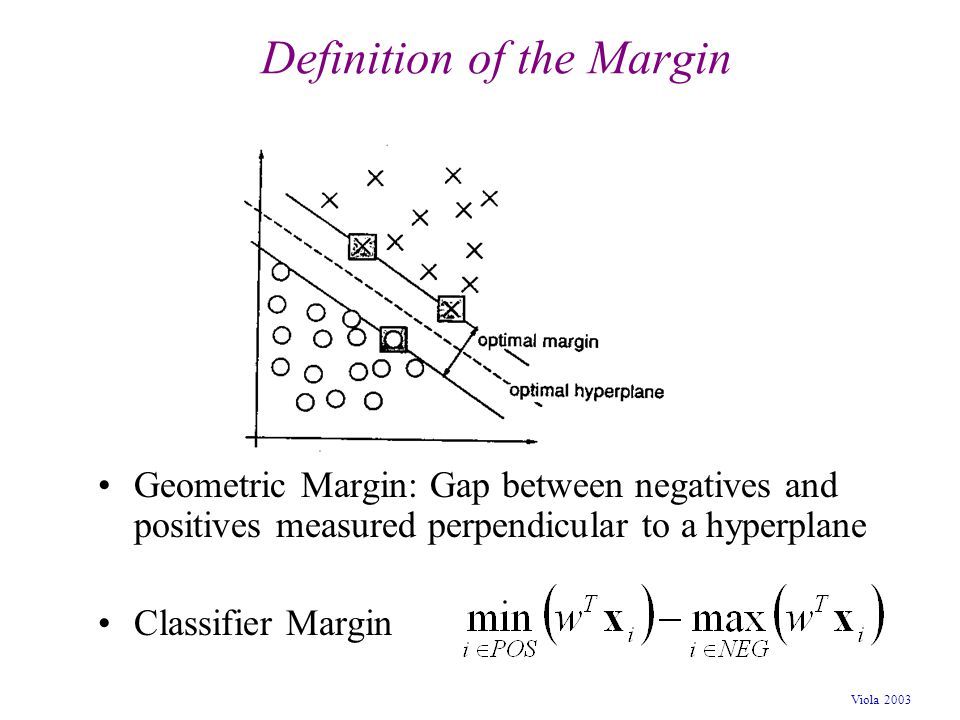 Definition of the Margin