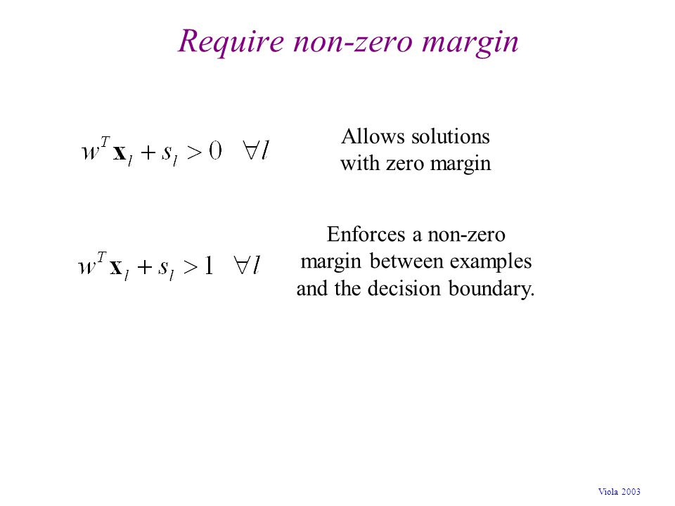 Require non-zero margin