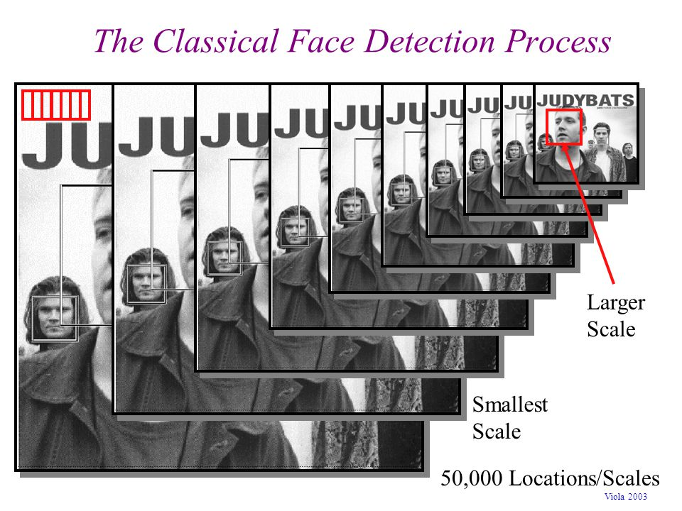 The Classical Face Detection Process