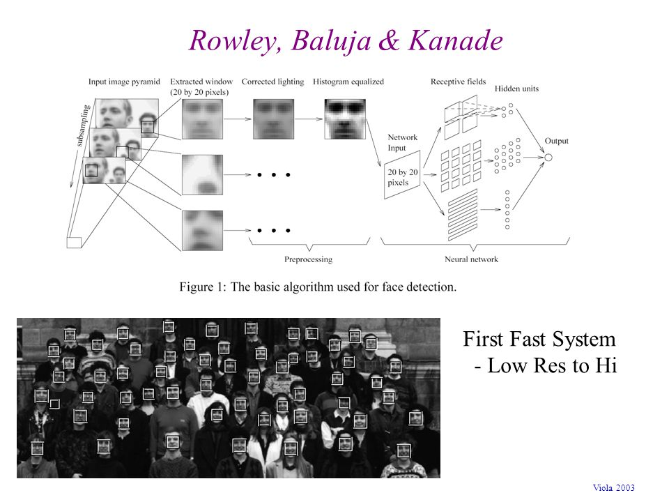 Rowley, Baluja & Kanade First Fast System - Low Res to Hi