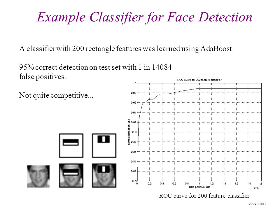 Example Classifier for Face Detection