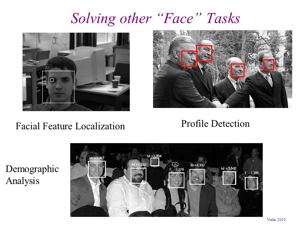 Solving other Face Tasks