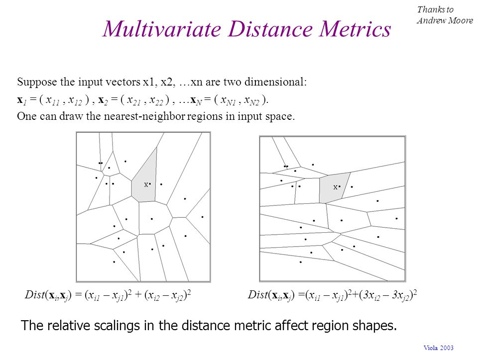 Multivariate Distance Metrics