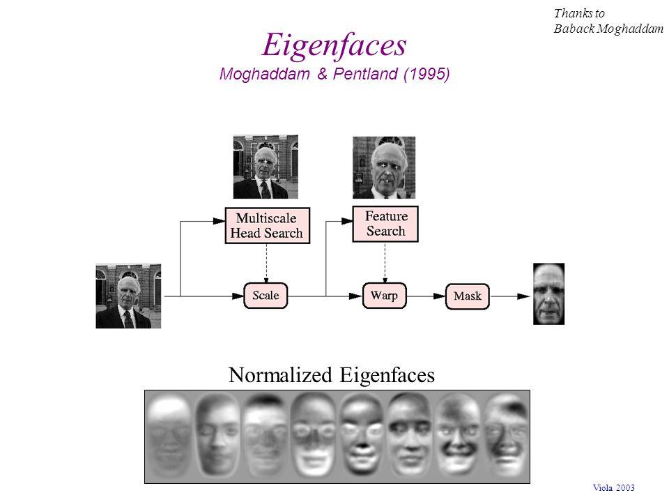 Eigenfaces Moghaddam & Pentland (1995)