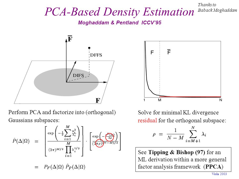 PCA-Based Density Estimation Moghaddam & Pentland ICCV'95