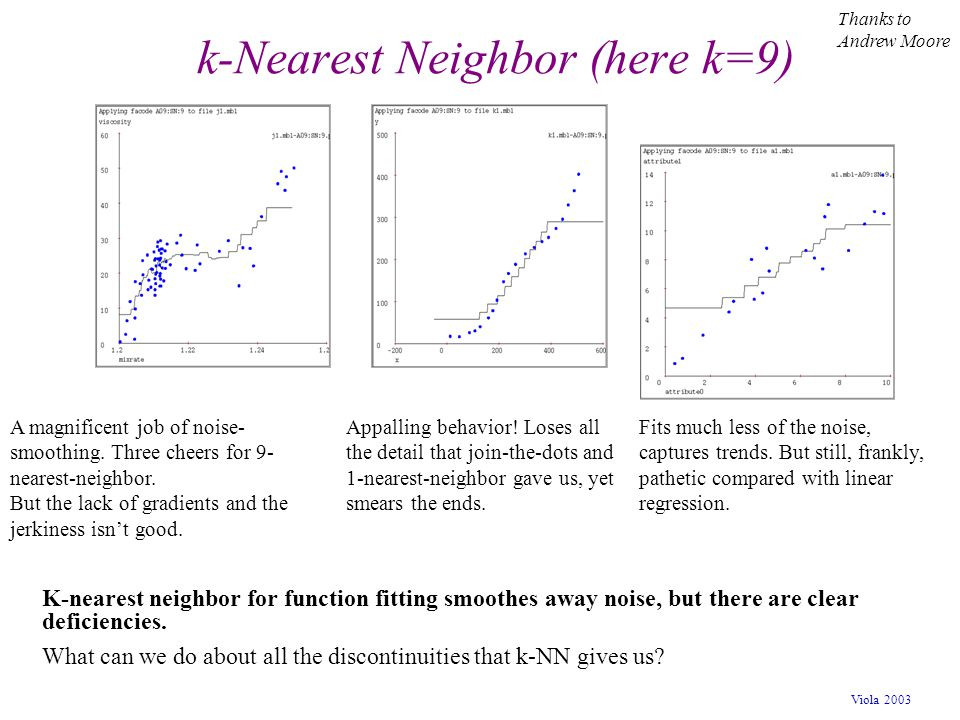 k-Nearest Neighbor (here k=9)