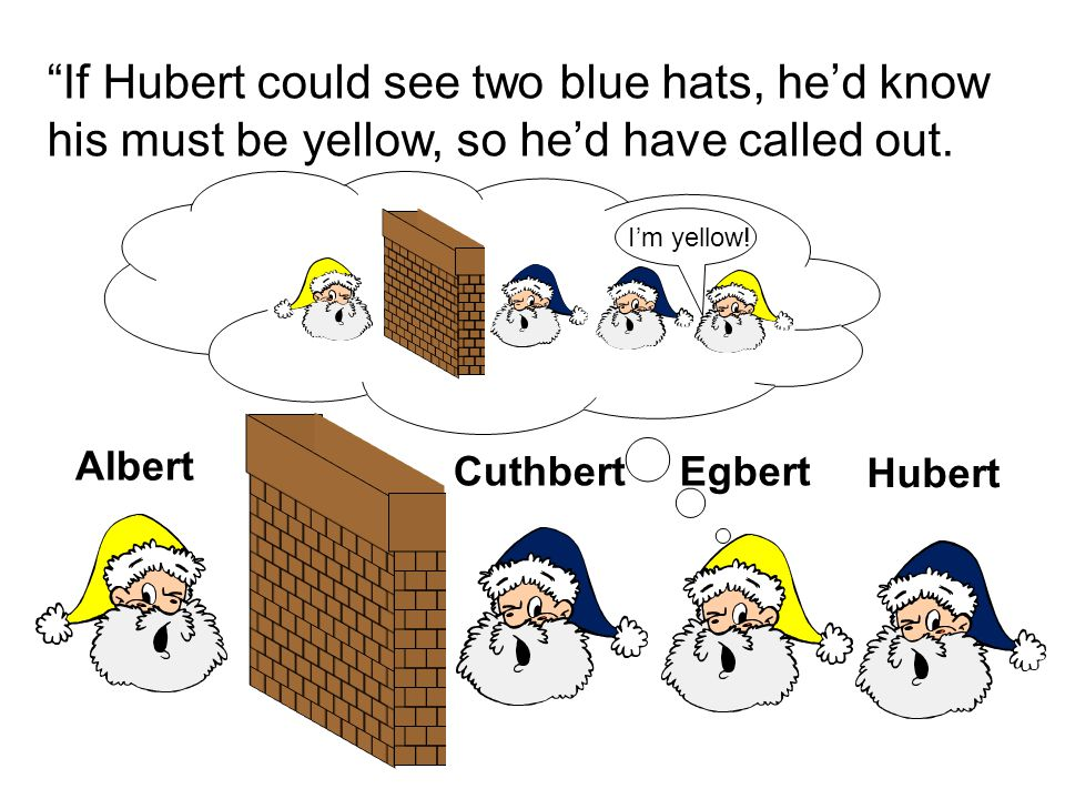 If Hubert could see two blue hats, he'd know his must be yellow, so he'd have called out.