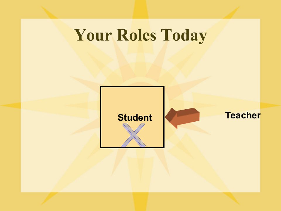Your Roles Today X Teacher Student