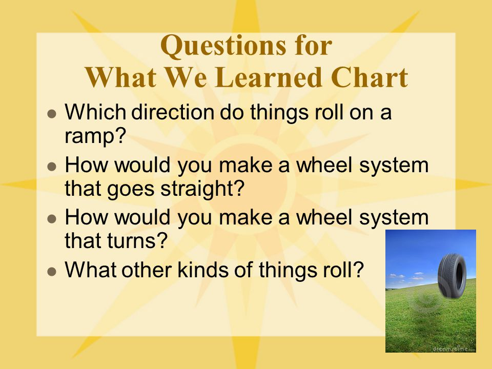 Questions for What We Learned Chart