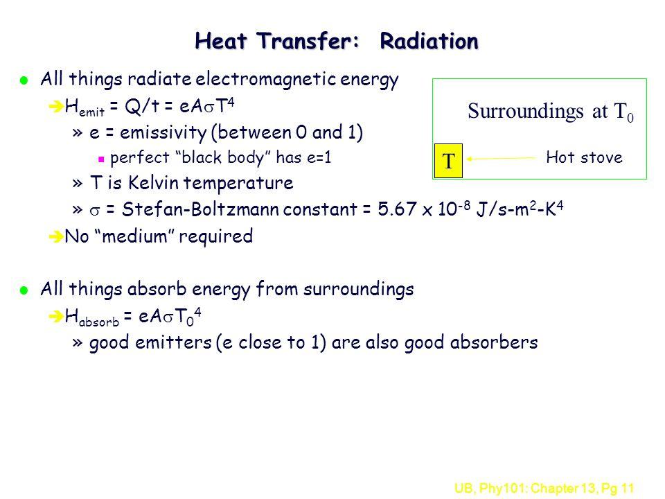 Heat Transfer: Radiation