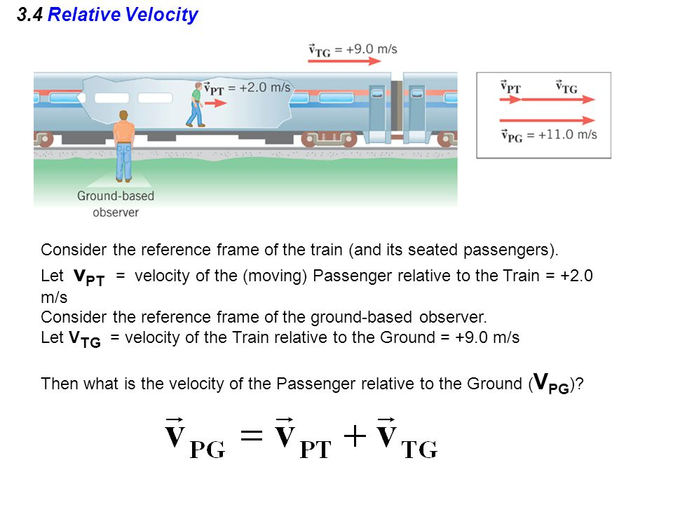 3.4 Relative Velocity Consider the reference frame of the train (and its seated passengers).