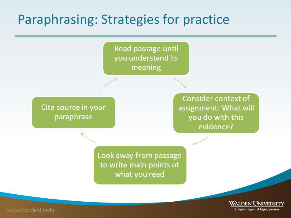 Paraphrasing: Strategies for practice