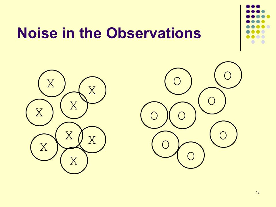 Noise in the Observations