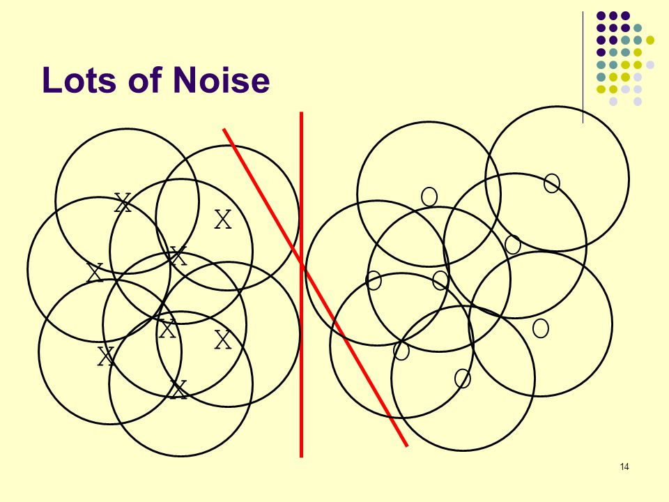 Lots of Noise O O X X O X X O O X O X O X O X