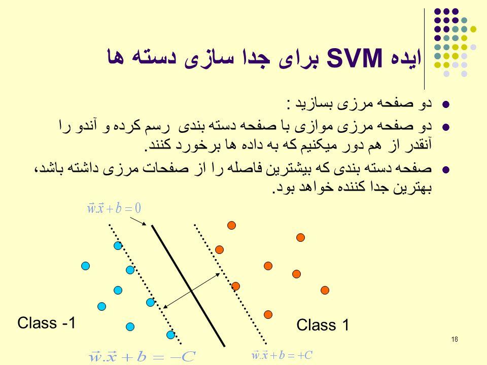 ایده SVM برای جدا سازی دسته ها