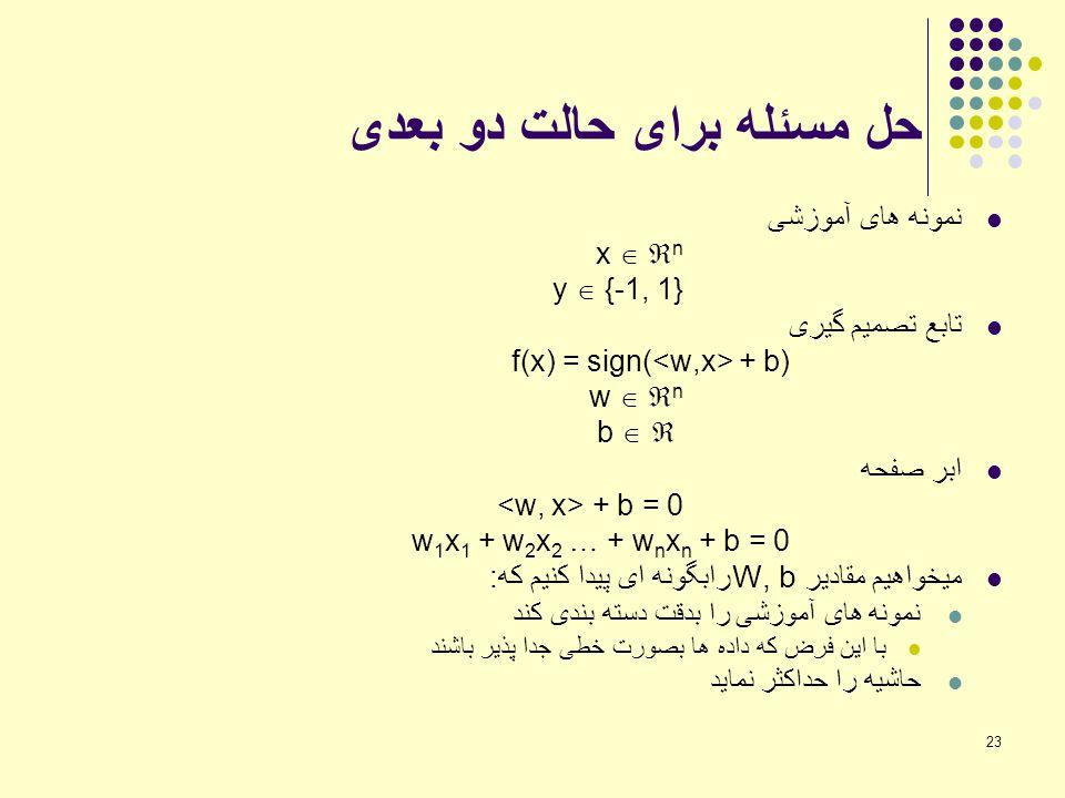 حل مسئله برای حالت دو بعدی