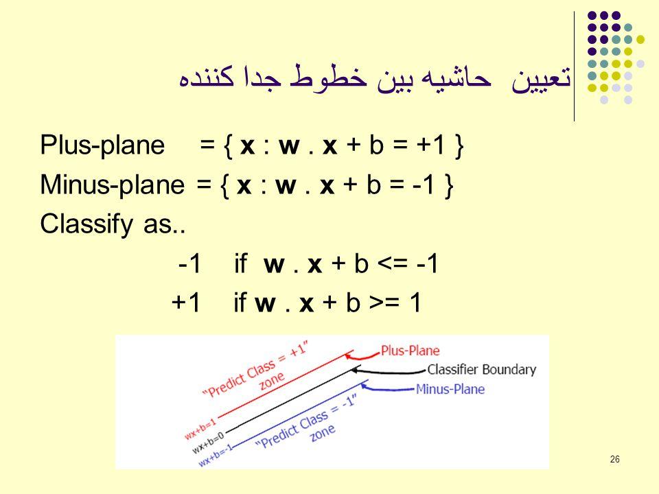 تعیین حاشیه بین خطوط جدا کننده