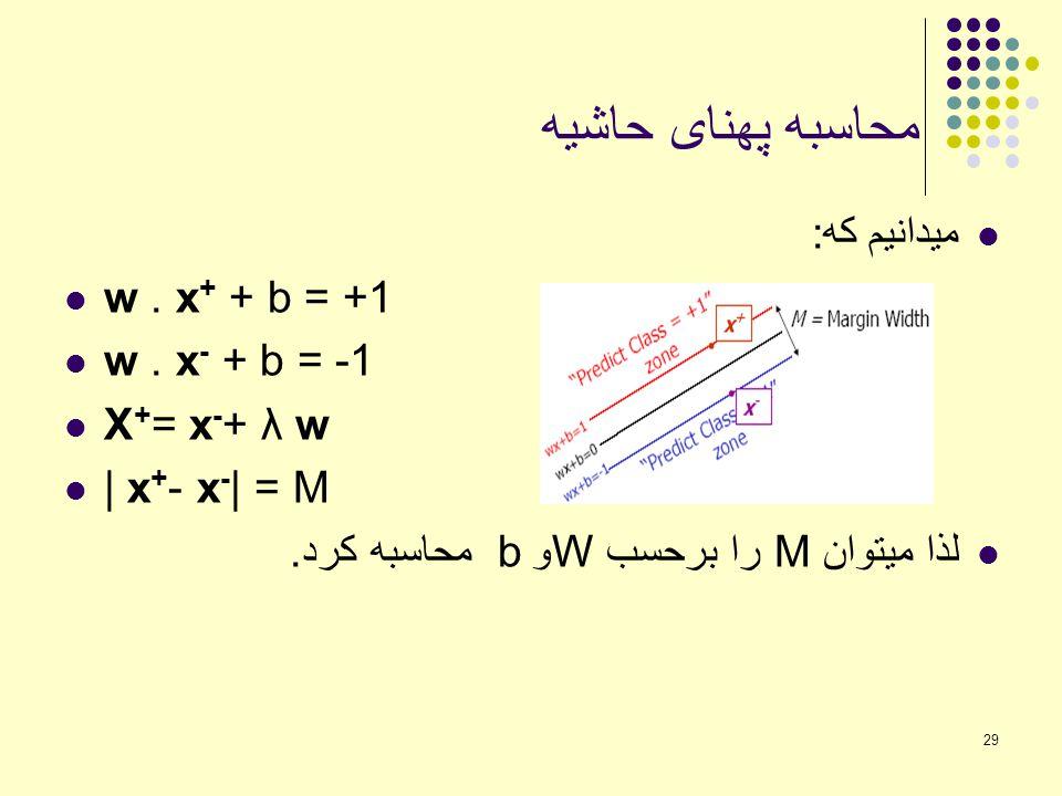 محاسبه پهنای حاشیه میدانیم که: w . x+ + b = +1 w . x- + b = -1