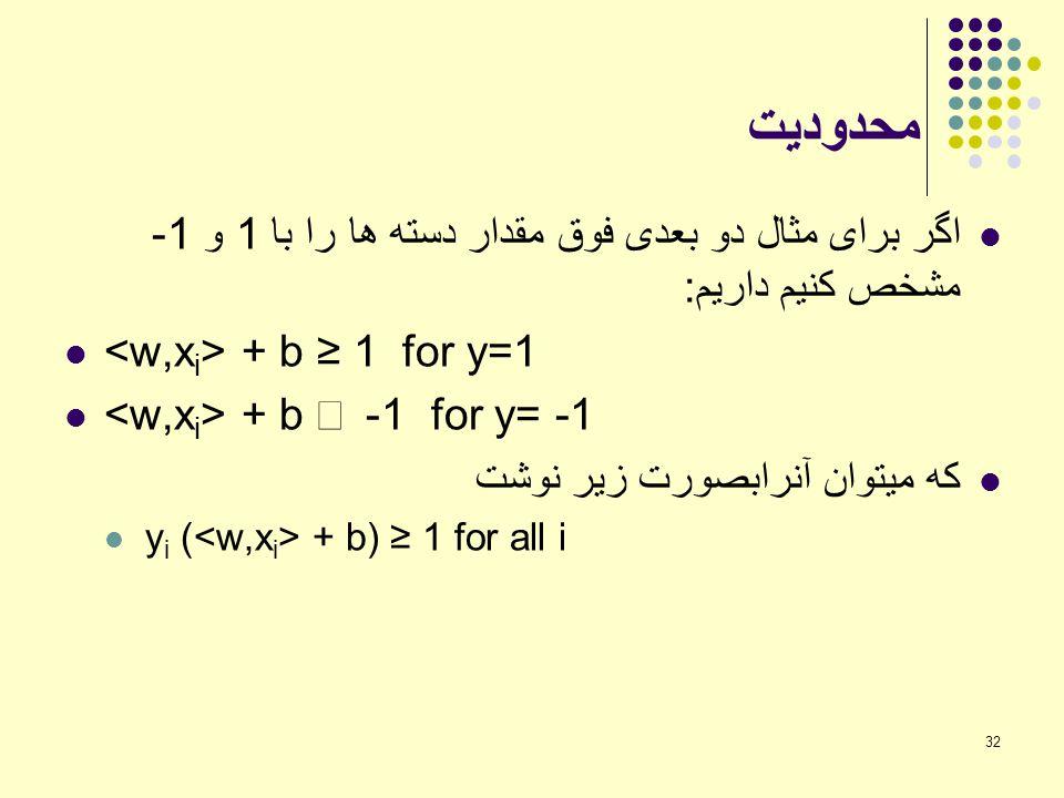 محدودیت اگر برای مثال دو بعدی فوق مقدار دسته ها را با 1 و 1- مشخص کنیم داریم: <w,xi> + b ≥ 1 for y=1.