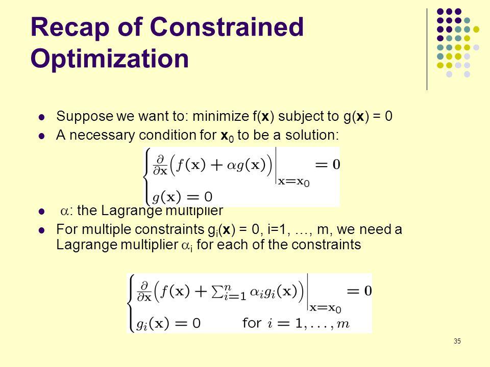 Recap of Constrained Optimization