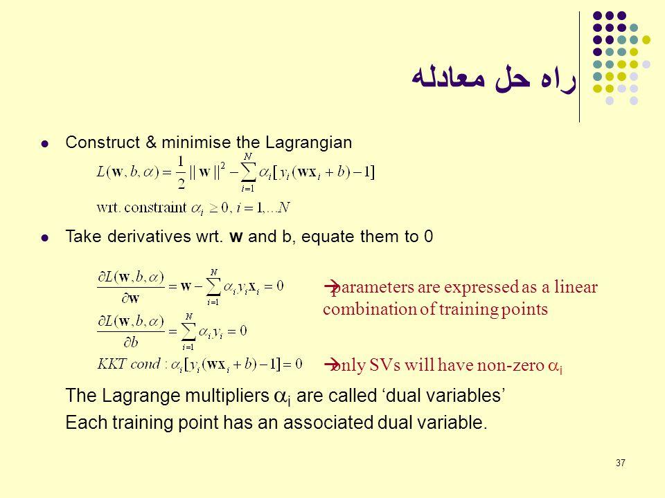 راه حل معادله The Lagrange multipliers ai are called 'dual variables'