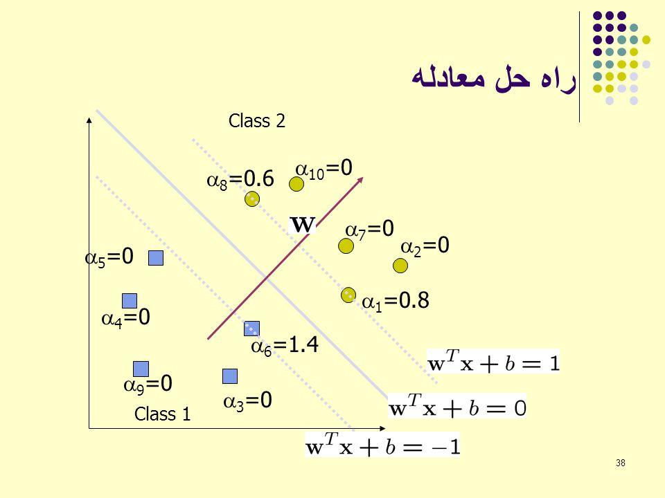 راه حل معادله a10=0 a8=0.6 a7=0 a2=0 a5=0 a1=0.8 a4=0 a6=1.4 a9=0 a3=0