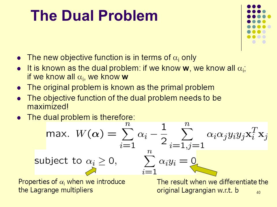 The Dual Problem The new objective function is in terms of ai only