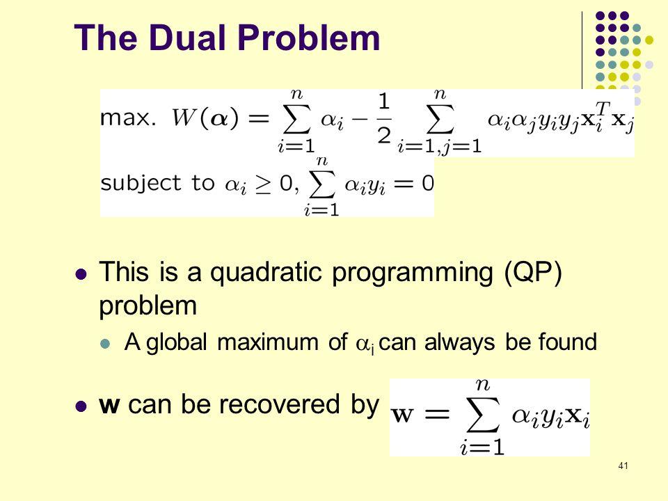 The Dual Problem This is a quadratic programming (QP) problem