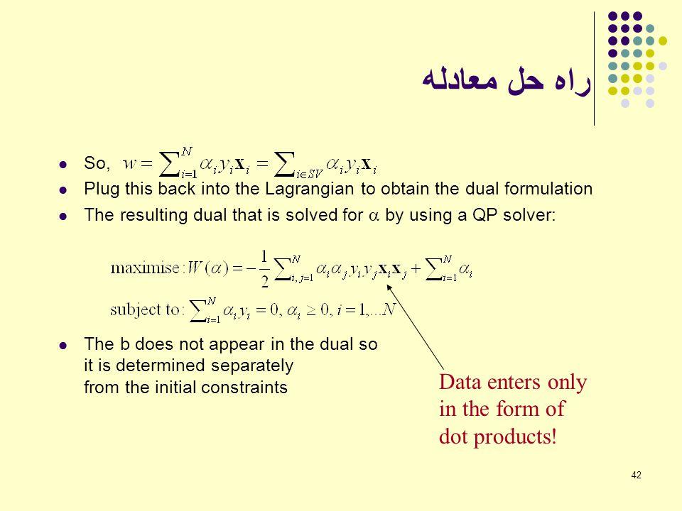 راه حل معادله Data enters only in the form of dot products! So,