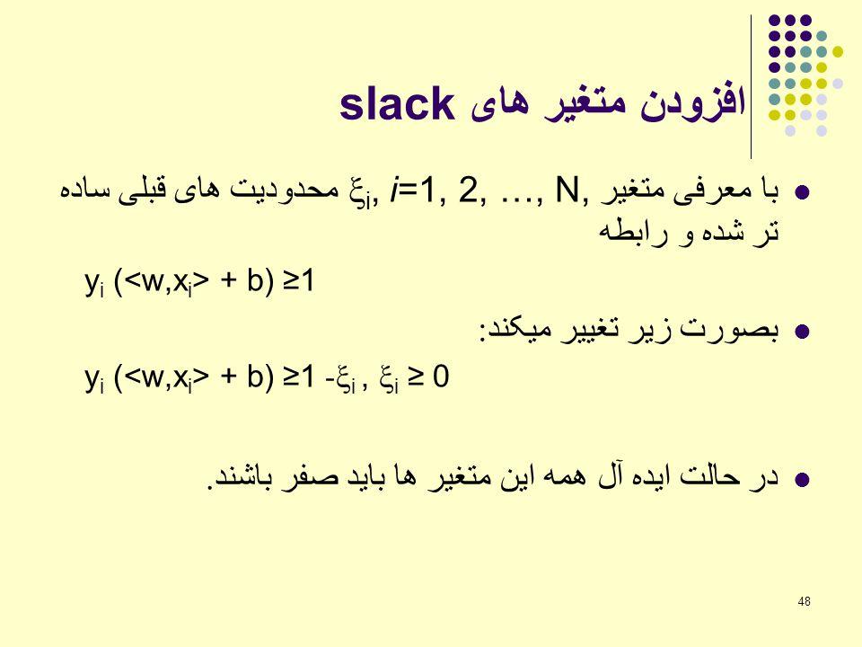 افزودن متغیر های slack با معرفی متغیرxi, i=1, 2, …, N, محدودیت های قبلی ساده تر شده و رابطه. yi (<w,xi> + b) ≥1.