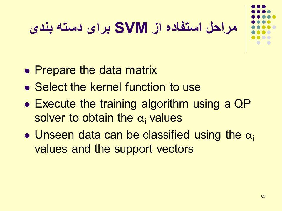 مراحل استفاده از SVM برای دسته بندی