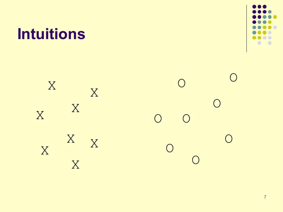 Intuitions O O X X O X X O O X O X O X O X