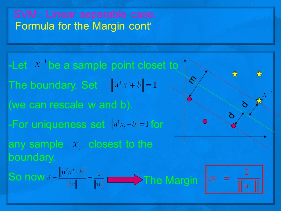 SVM : Linear separable case. Formula for the Margin cont'