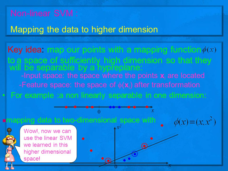 Mapping the data to higher dimension