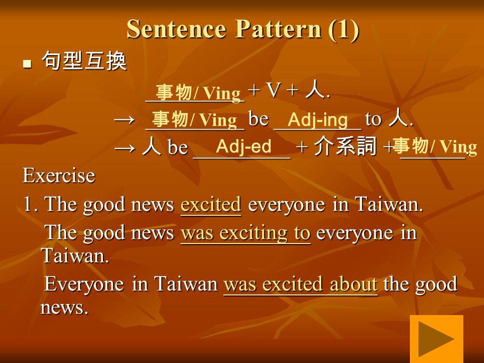 Sentence Pattern (1) 句型互換 _________ + V + 人.
