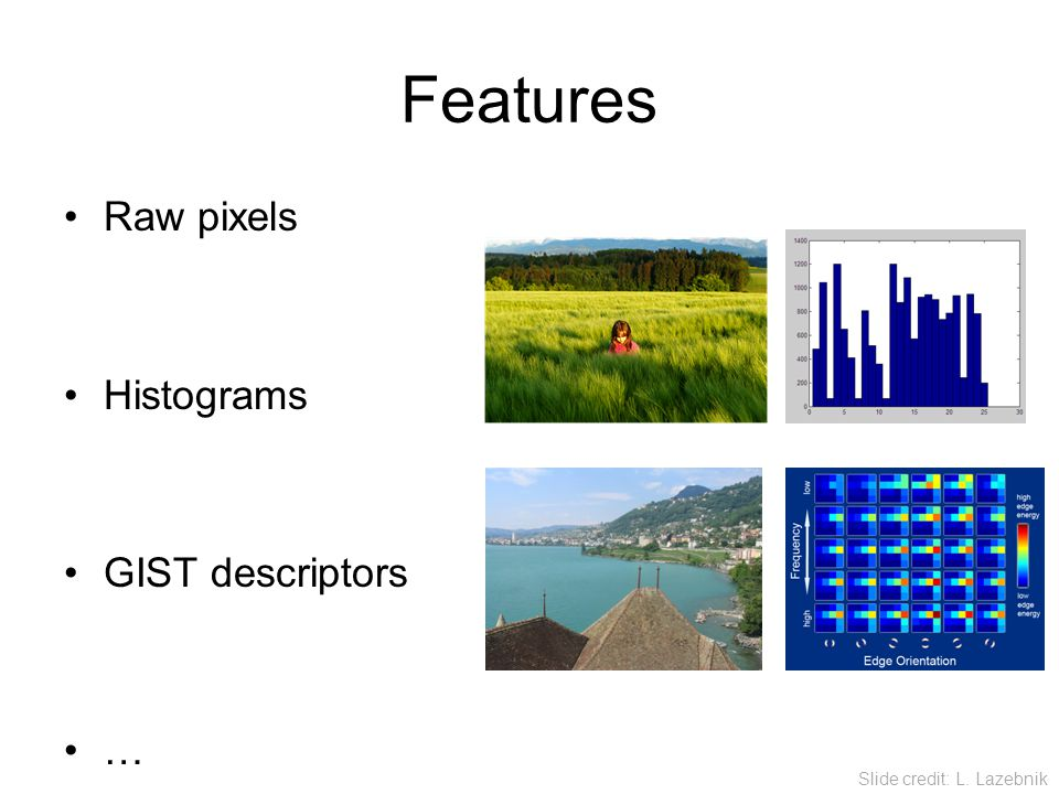 Features Raw pixels Histograms GIST descriptors …