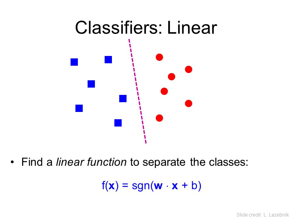 Classifiers: Linear Find a linear function to separate the classes: