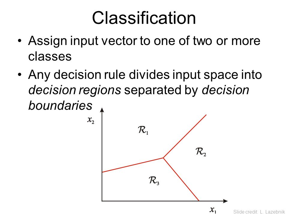 Classification Assign input vector to one of two or more classes