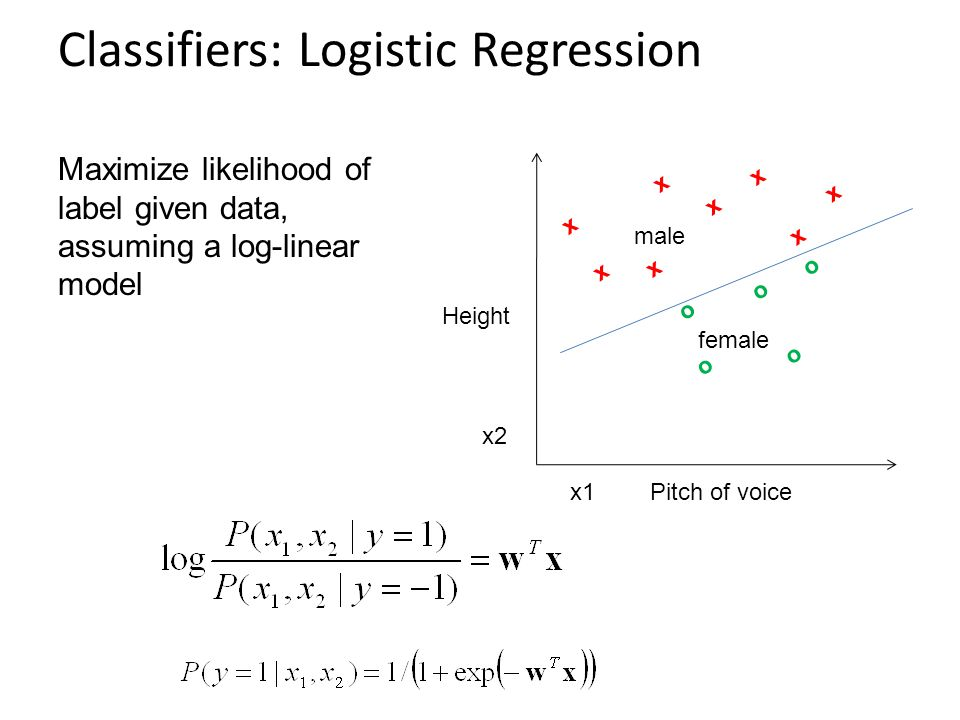 Classifiers: Logistic Regression