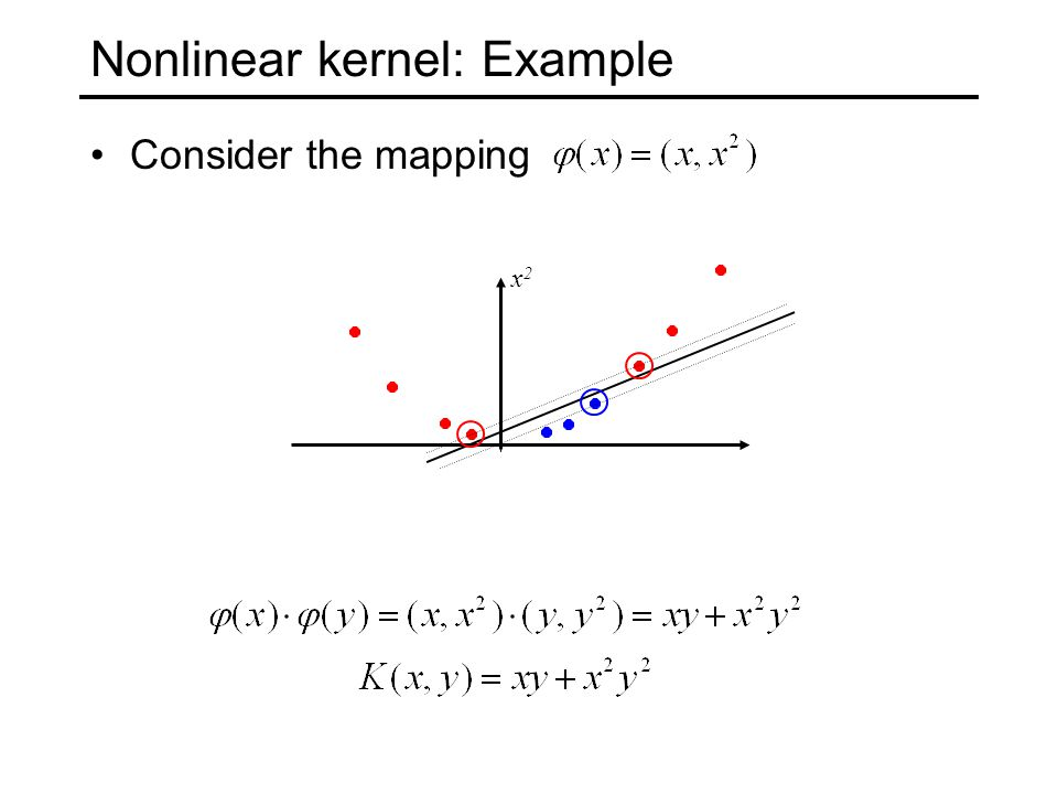 Nonlinear kernel: Example