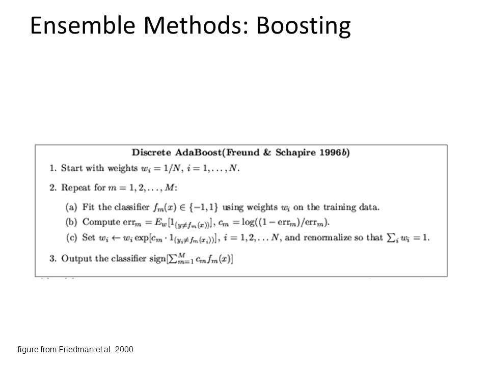 Ensemble Methods: Boosting