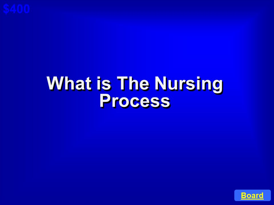 What is The Nursing Process