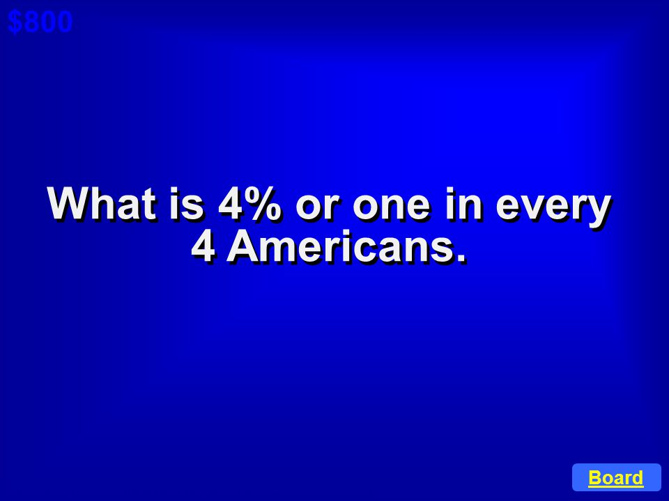 What is 4% or one in every 4 Americans.