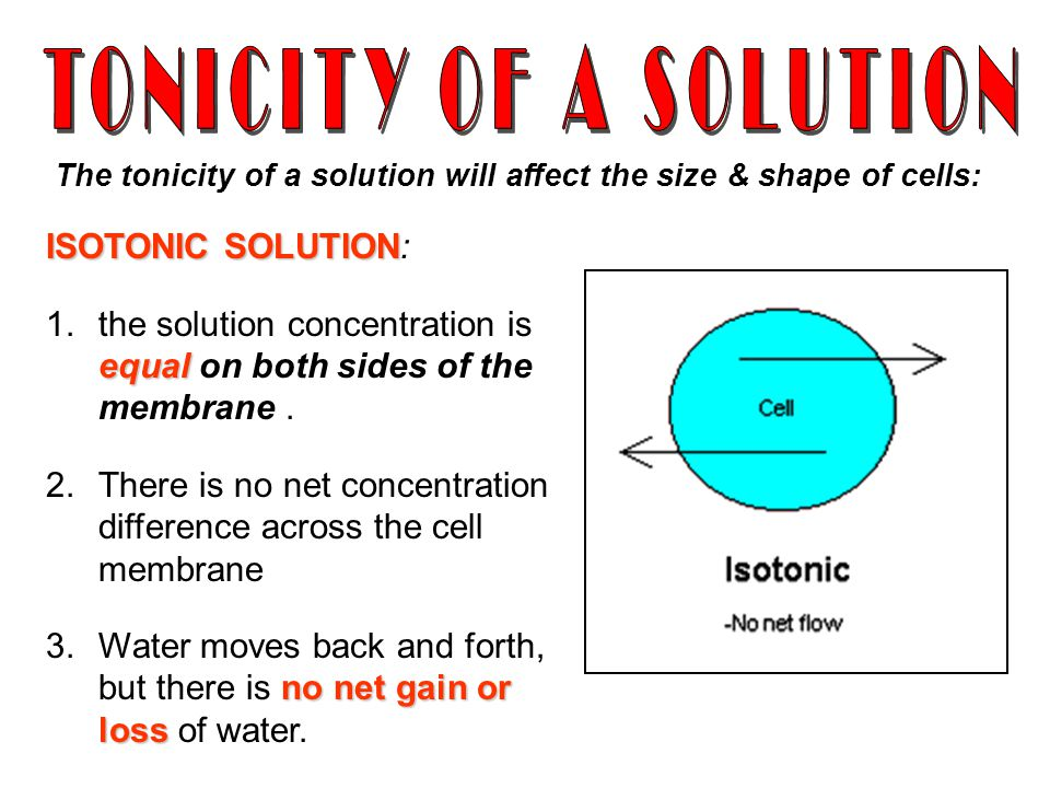 TONICITY OF A SOLUTION ISOTONIC SOLUTION: