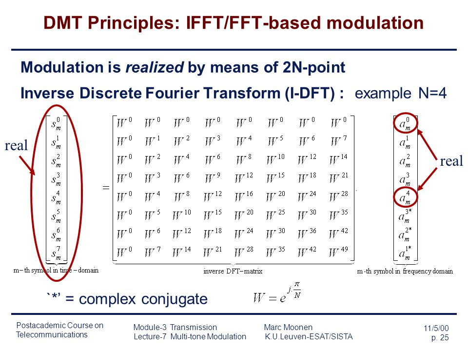 DMT Principles: IFFT/FFT-based modulation