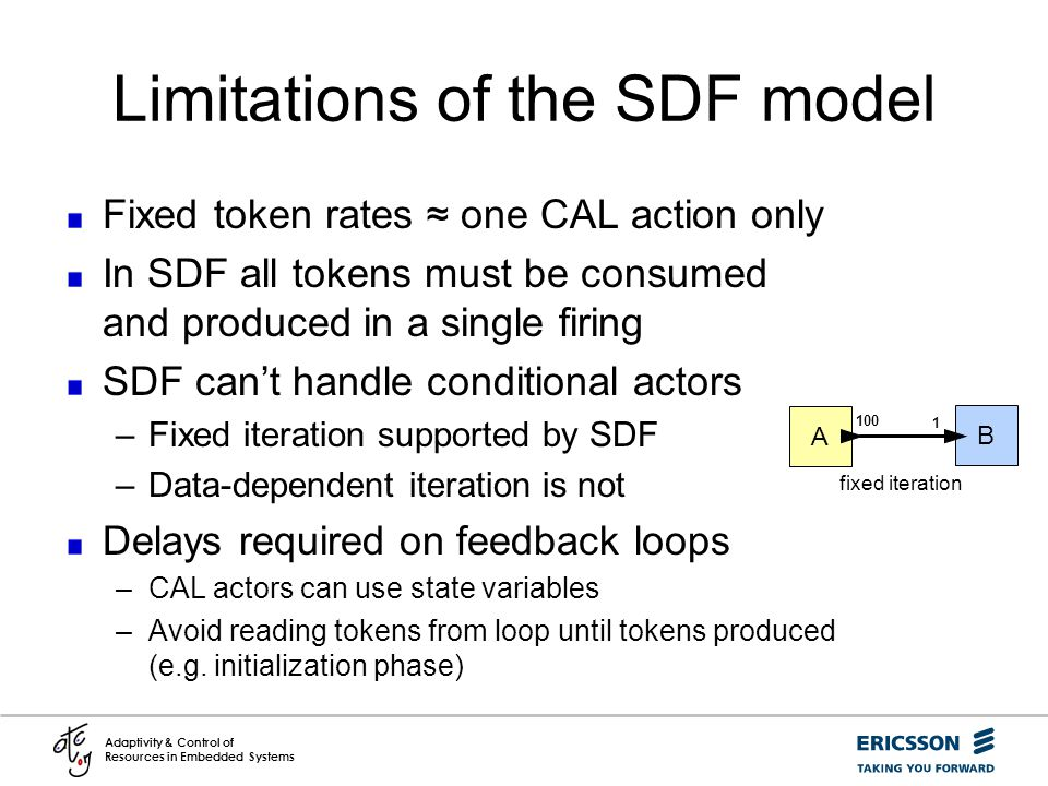 Limitations of the SDF model