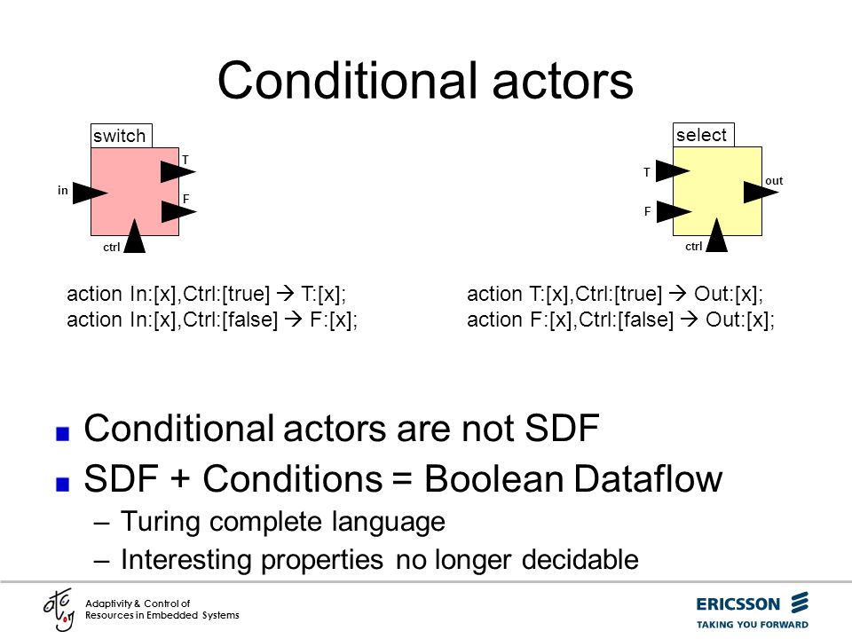 Conditional actors Conditional actors are not SDF